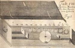 Rechenmaschine von Gottfried Wilhelm Leibniz